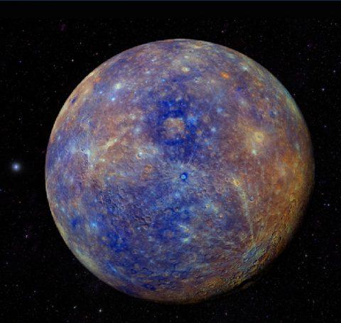 Mercury Planets